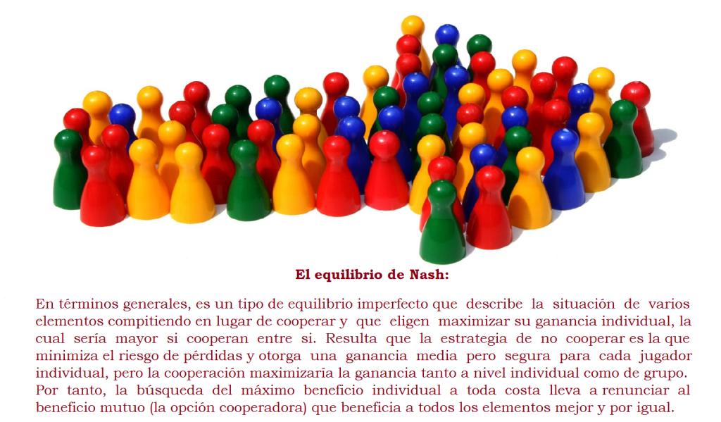 cooperar el equilibrio de Nash