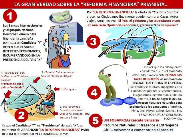 La gran verdad de la reforma financiera